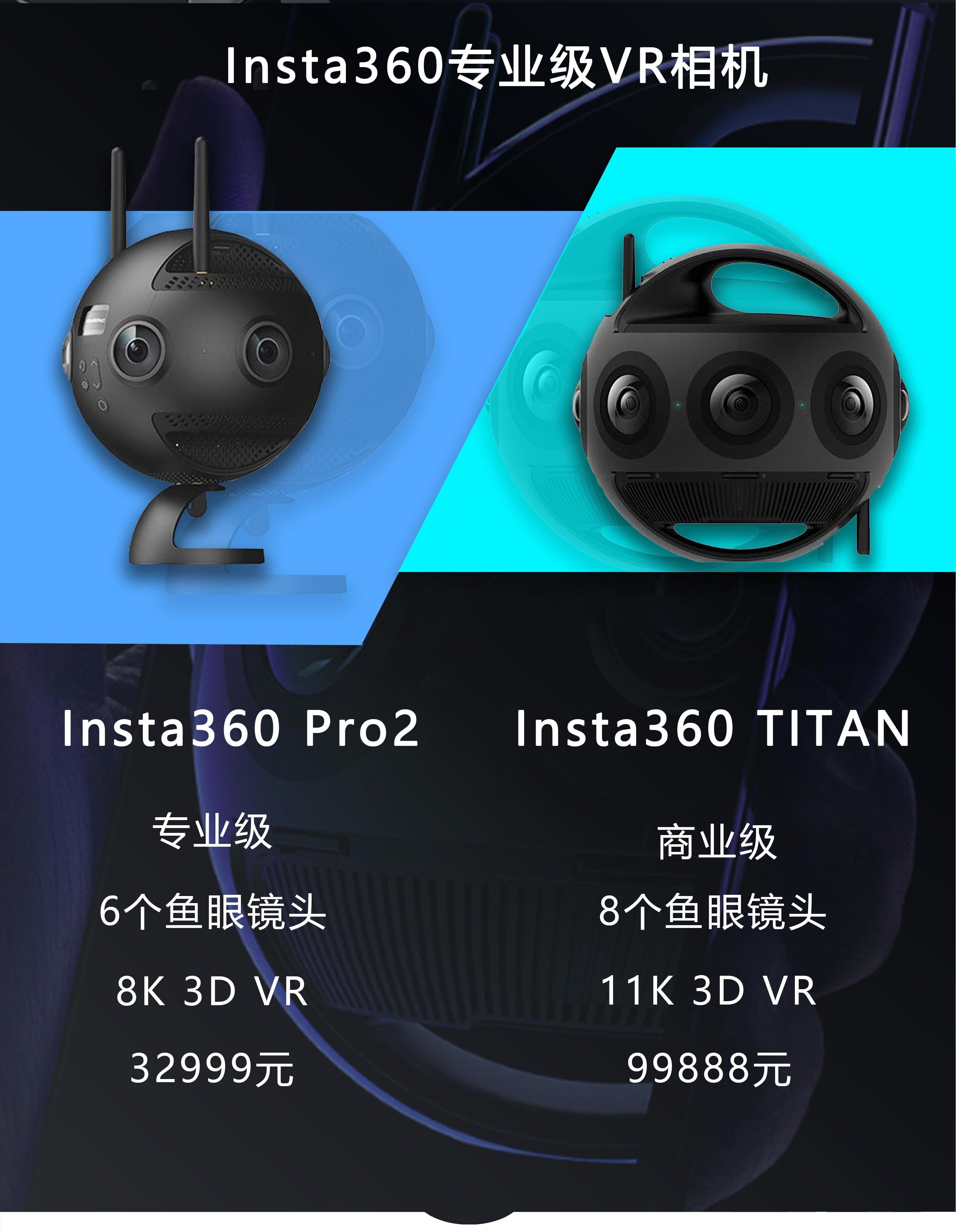 Insta360 全景相机价格